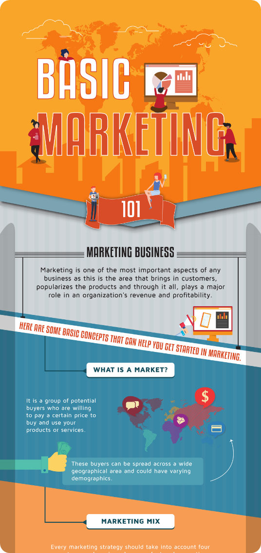 101 Marketing Business
